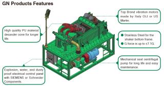Gn desanding plant TBM